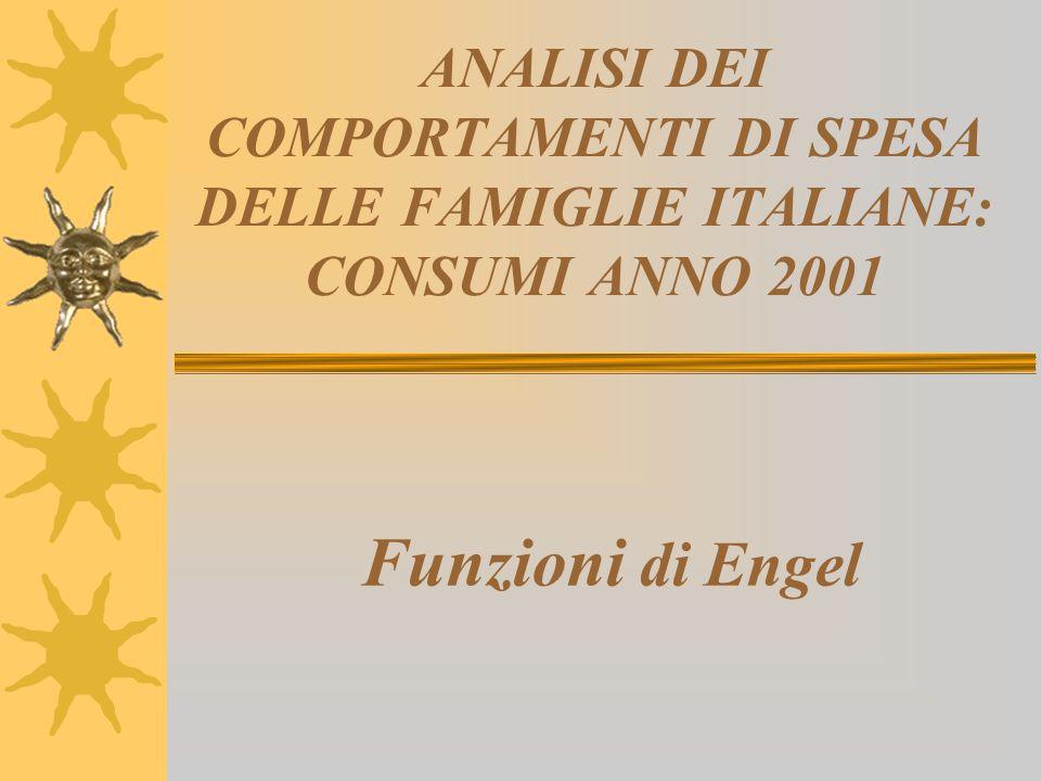ANALISI DEI COMPORTAMENTI DI SPESA DELLE FAMIGLIE ITALIANE: CONSUMI ANNO 2001 Funzioni di Engel