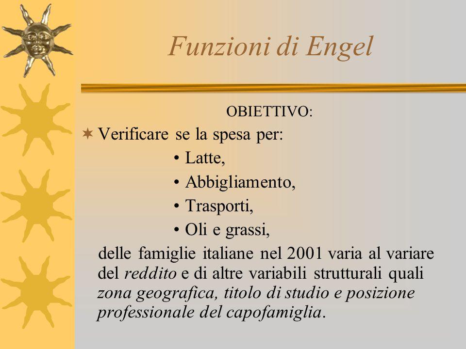 Funzioni di Engel OBIETTIVO:  Verificare se la spesa per: Latte, Abbigliamento, Trasporti, Oli e grassi, delle famiglie italiane nel 2001 varia al va