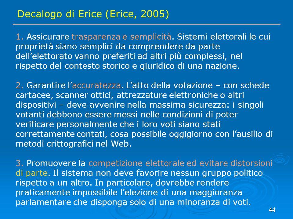 44 Decalogo di Erice (Erice, 2005) 1. Assicurare trasparenza e semplicità. Sistemi elettorali le cui proprietà siano semplici da comprendere da parte