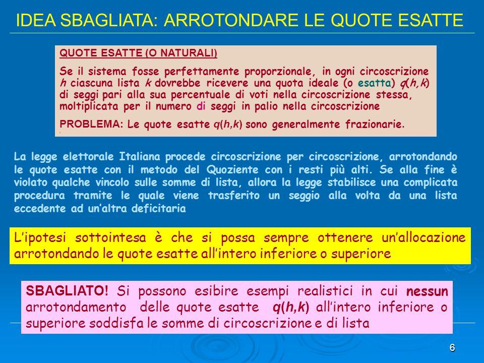 6 IDEA SBAGLIATA: ARROTONDARE LE QUOTE ESATTE QUOTE ESATTE (O NATURALI) Se il sistema fosse perfettamente proporzionale, in ogni circoscrizione h cias