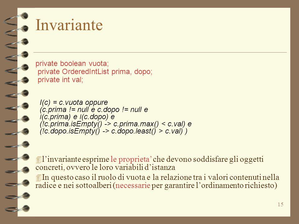 15 private boolean vuota; private OrderedIntList prima, dopo; private int val; I(c) = c.vuota oppure (c.prima != null e c.dopo != null e I (c.prima) e I (c.dopo) e (!c.prima.isEmpty() -> c.prima.max() < c.val) e (!c.dopo.isEmpty() -> c.dopo.least() > c.val) ) 4 l'invariante esprime le proprieta' che devono soddisfare gli oggetti concreti, ovvero le loro variabili d'istanza 4 In questo caso il ruolo di vuota e la relazione tra i valori contenuti nella radice e nei sottoalberi (necessarie per garantire l'ordinamento richiesto) Invariante