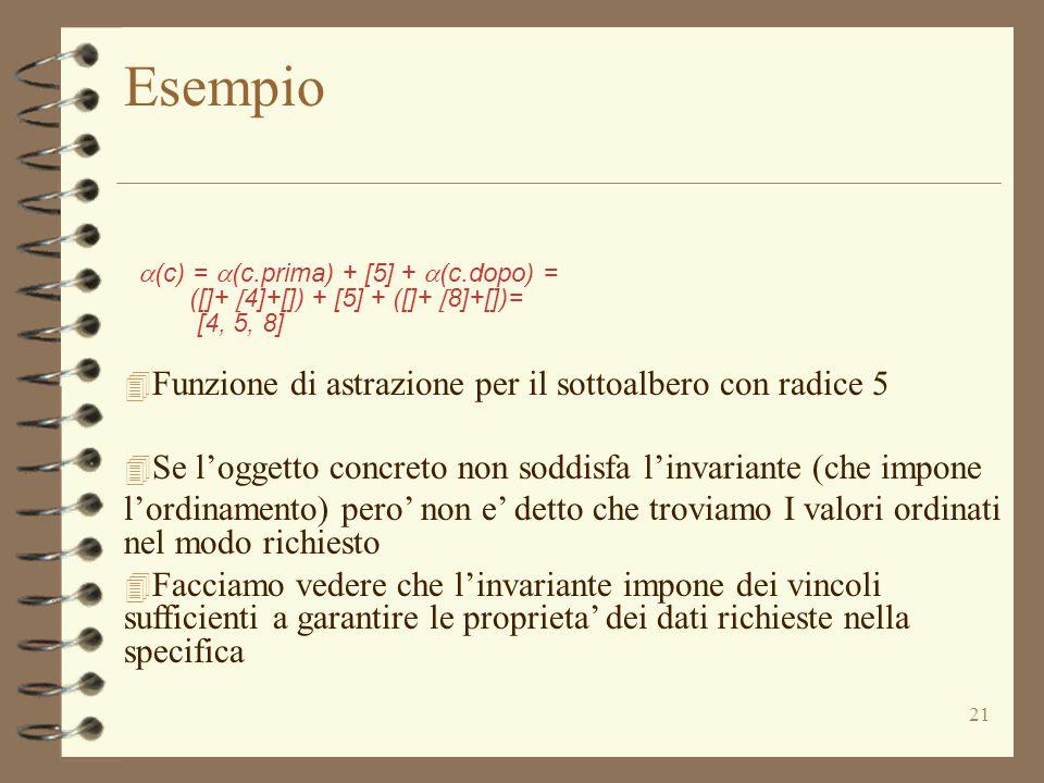21  (c) =  (c.prima) + [5] +  (c.dopo) = ([]+  4]+[]) + [5] + ([]+  8]+[])= [4, 5, 8] 4 Funzione di astrazione per il sottoalbero con radice 5 4 Se l'oggetto concreto non soddisfa l'invariante (che impone l'ordinamento) pero' non e' detto che troviamo I valori ordinati nel modo richiesto 4 Facciamo vedere che l'invariante impone dei vincoli sufficienti a garantire le proprieta' dei dati richieste nella specifica Esempio