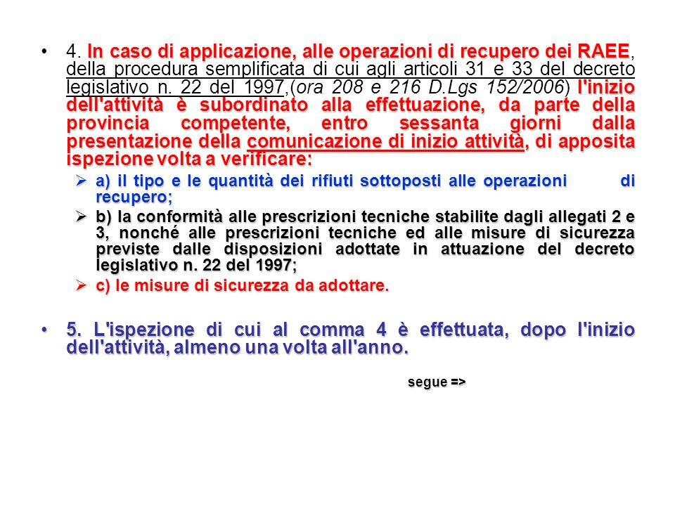 Art. 8 (trattamento) Entro la data di cui all'articolo 20, comma 5 (entro in anno dalla data di entrata in vigore del presente decreto), i produttori
