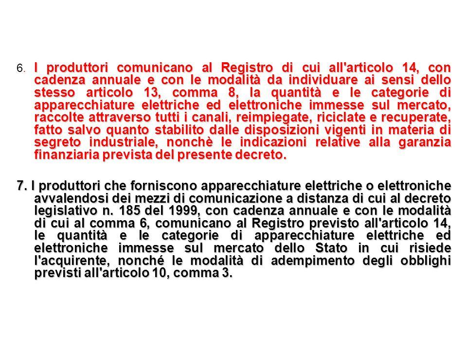 Art. 13 (Obblighi di informazione) 1. Il produttore di apparecchiature elettriche ed elettroniche fornisce, all'interno delle istruzioni per l'uso del
