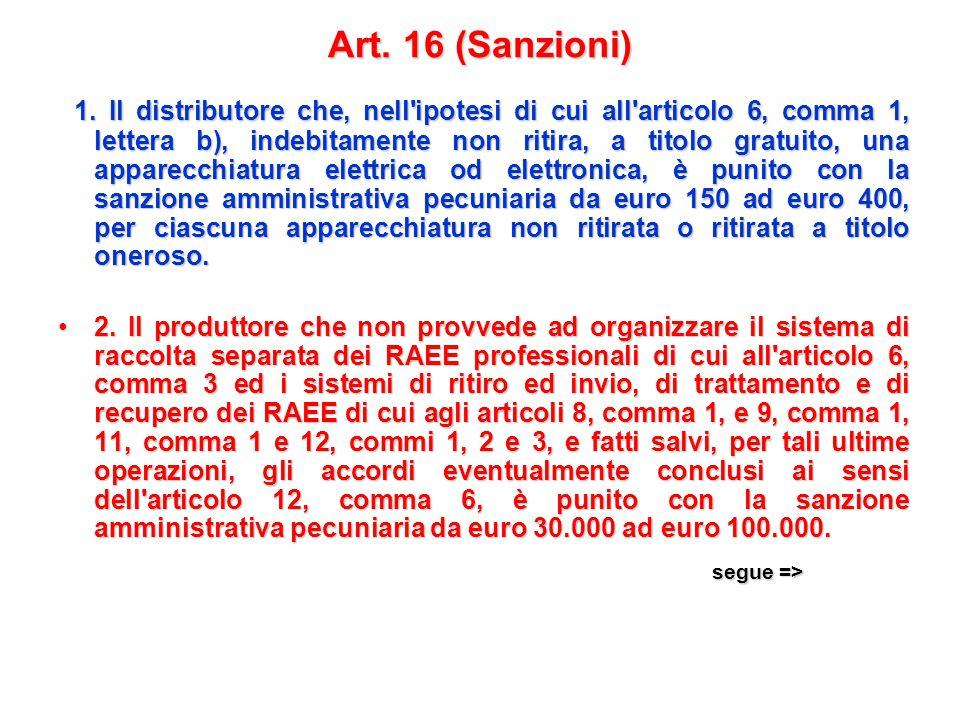 I produttori comunicano al Registro di cui all'articolo 14, con cadenza annuale e con le modalità da individuare ai sensi dello stesso articolo 13, co