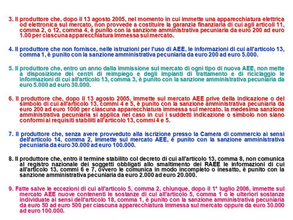 Art. 16 (Sanzioni) 1. Il distributore che, nell'ipotesi di cui all'articolo 6, comma 1, lettera b), indebitamente non ritira, a titolo gratuito, una a