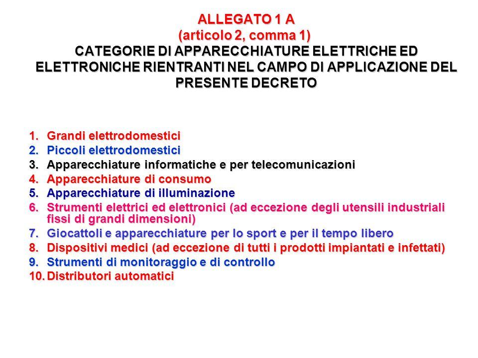Art. 20 (Disposizioni transitorie e finali) I titolari degli impianti di stoccaggio, di trattamento e di recupero di RAEE autorizzai ai sensi degli ar