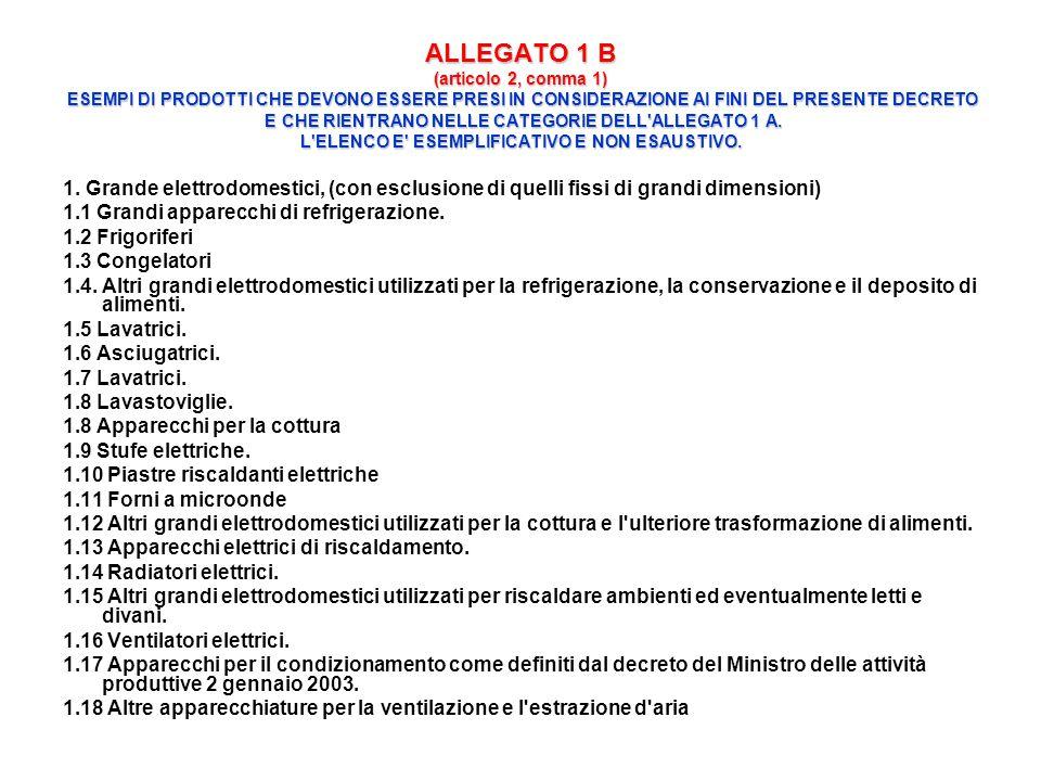 ALLEGATO 1 A (articolo 2, comma 1) CATEGORIE DI APPARECCHIATURE ELETTRICHE ED ELETTRONICHE RIENTRANTI NEL CAMPO DI APPLICAZIONE DEL PRESENTE DECRETO 1