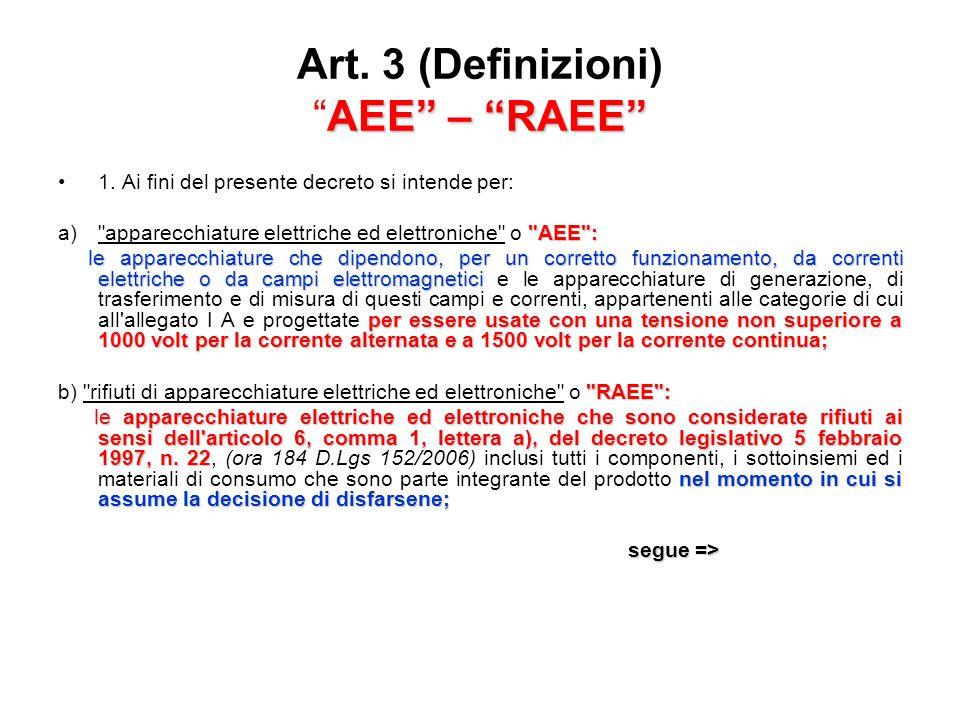 ALLEGATO 1 A (articolo 2, comma 1) CATEGORIE DI APPARECCHIATURE ELETTRICHE ED ELETTRONICHE RIENTRANTI NEL CAMPO DI APPLICAZIONE DEL PRESENTE DECRETO 1.Grandi elettrodomestici 2.Piccoli elettrodomestici 3.Apparecchiature informatiche e per telecomunicazioni 4.Apparecchiature di consumo 5.Apparecchiature di illuminazione 6.Strumenti elettrici ed elettronici (ad eccezione degli utensili industriali fissi di grandi dimensioni) 7.Giocattoli e apparecchiature per lo sport e per il tempo libero 8.Dispositivi medici (ad eccezione di tutti i prodotti impiantati e infettati) 9.Strumenti di monitoraggio e di controllo 10.Distributori automatici