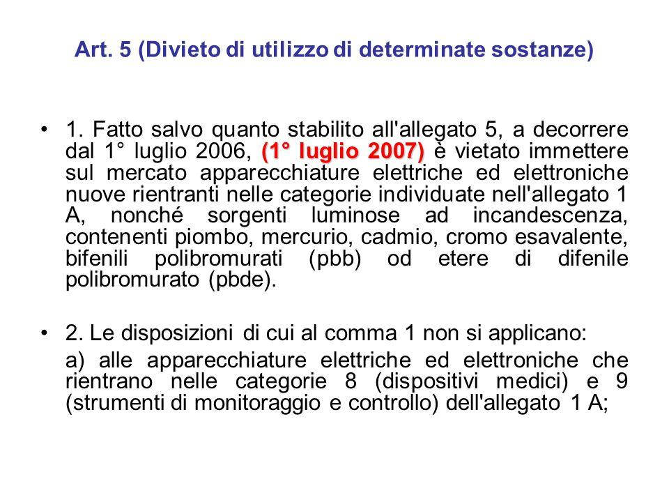Art.5 (Divieto di utilizzo di determinate sostanze) (1° luglio 2007)1.
