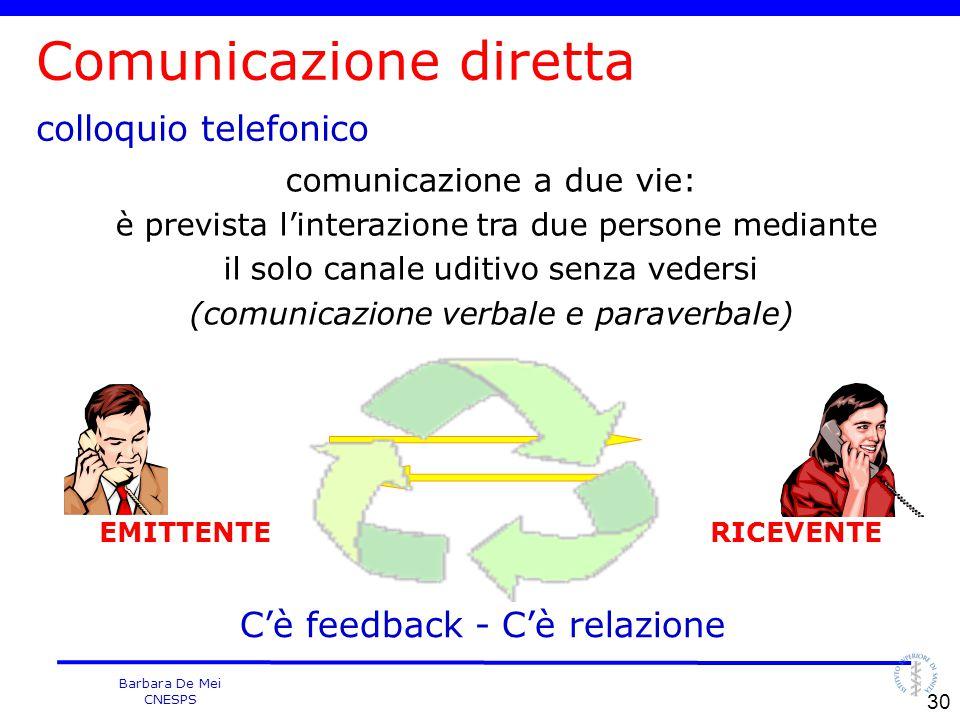 Barbara De Mei CNESPS comunicazione a due vie: è prevista l'interazione tra due persone mediante il solo canale uditivo senza vedersi (comunicazione v