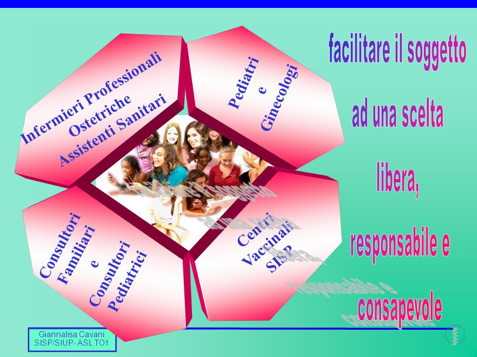 Barbara De Mei CNESPS Giannalisa Cavani SISP/SIUP- ASL TO1 Infermieri Professionali Ostetriche Assistenti Sanitari Pediatri e Ginecologi Centri Vaccin