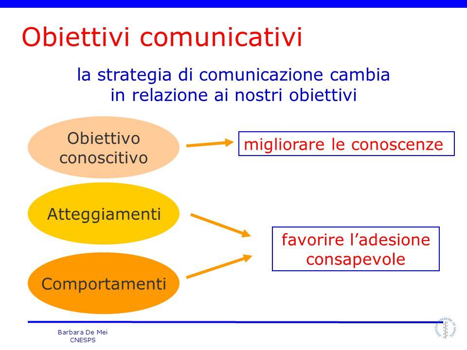 Barbara De Mei CNESPS Obiettivo conoscitivo Atteggiamenti Comportamenti la strategia di comunicazione cambia in relazione ai nostri obiettivi Obiettiv