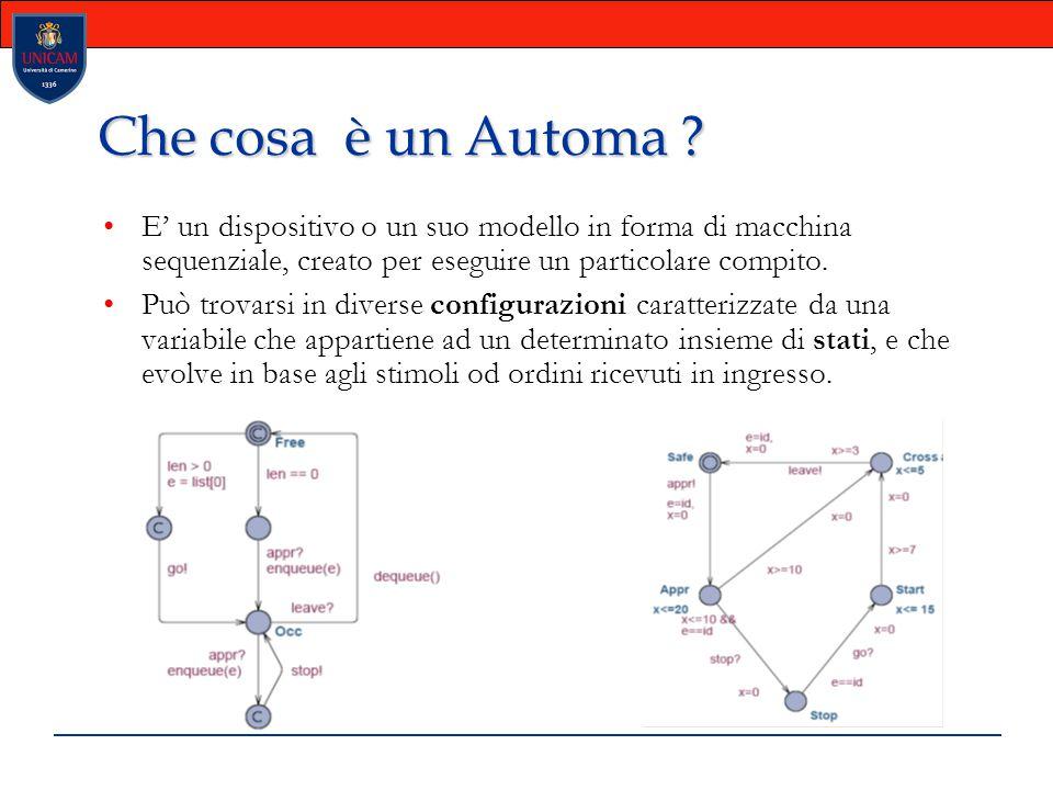 Che cosa è un Automa ? E' un dispositivo o un suo modello in forma di macchina sequenziale, creato per eseguire un particolare compito. Può trovarsi i