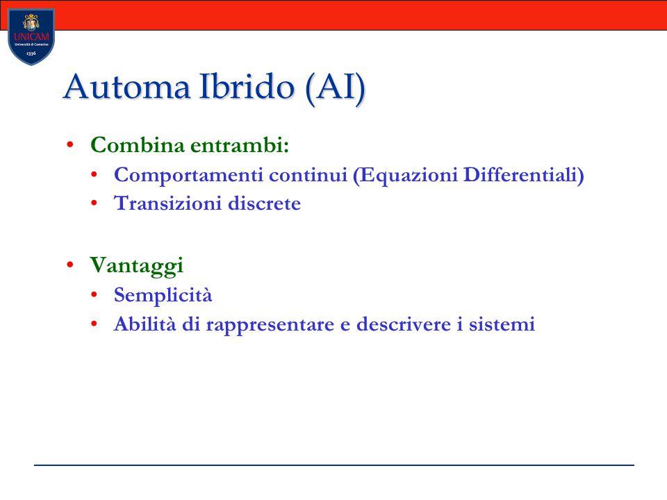 Automa Ibrido (AI)  Combina entrambi: Comportamenti continui (Equazioni Differentiali)  Transizioni discrete Vantaggi Semplicità Abilità di rapprese