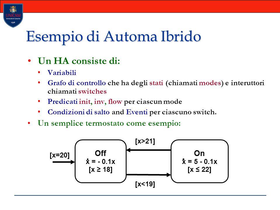 Esempio di Automa Ibrido Un HA consiste di: Variabili Grafo di controllo che ha degli stati (chiamati modes) e interuttori chiamati switches Predicati