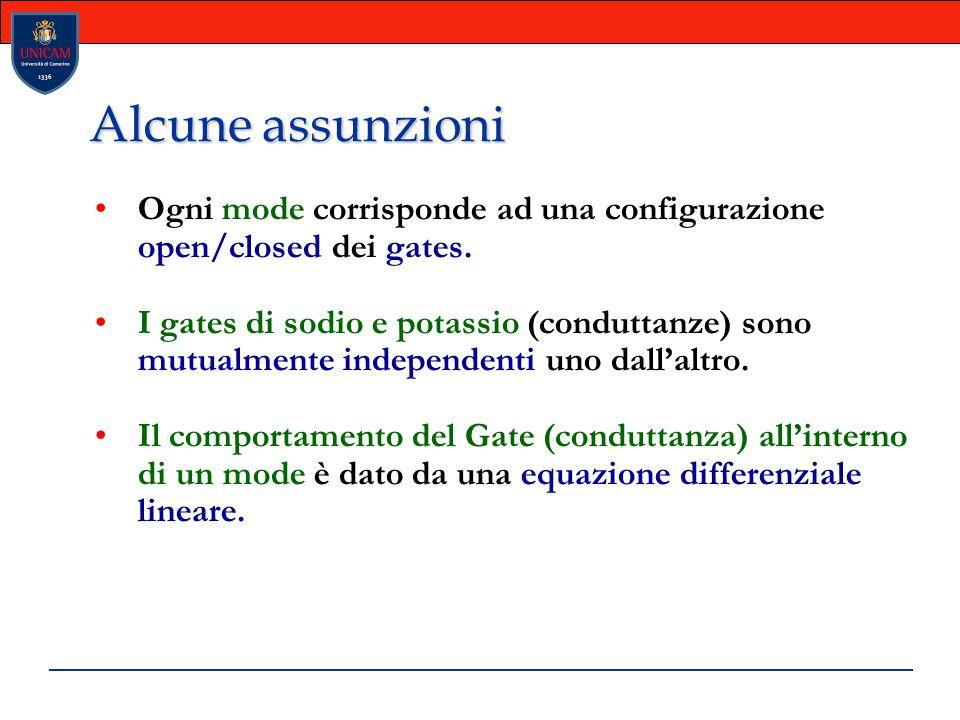 Alcune assunzioni Ogni mode corrisponde ad una configurazione open/closed dei gates. I gates di sodio e potassio (conduttanze) sono mutualmente indepe