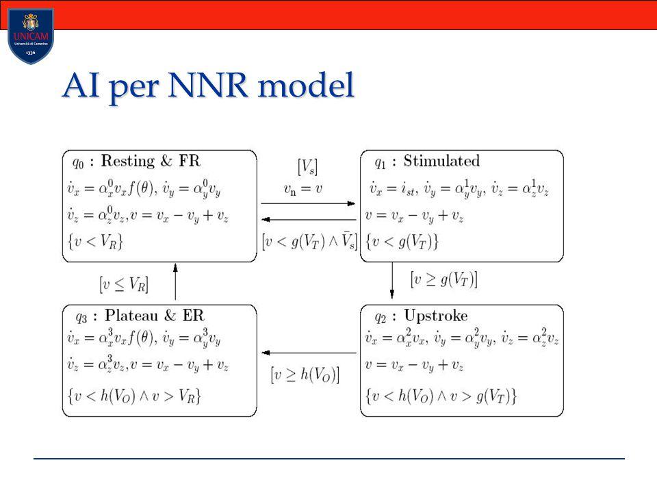 AI per NNR model