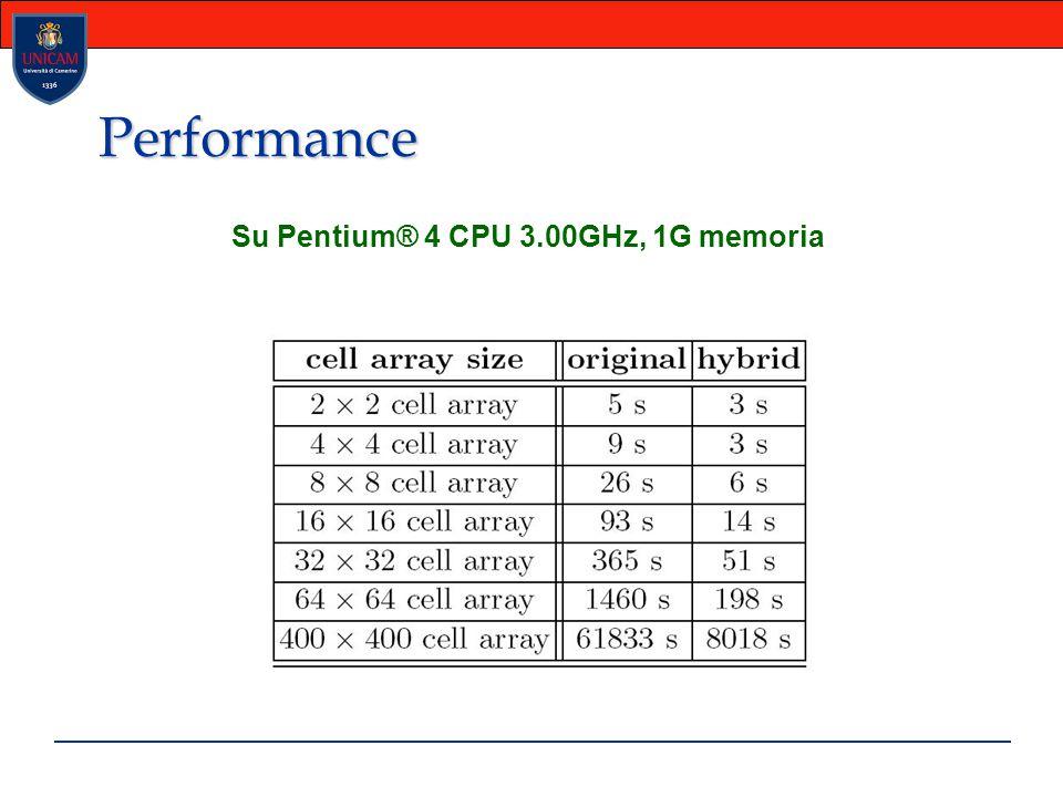 Performance Su Pentium® 4 CPU 3.00GHz, 1G memoria