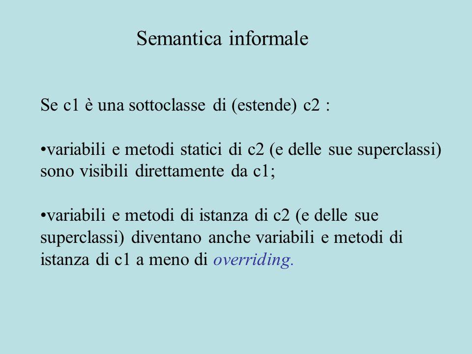 Se c1 è una sottoclasse di (estende) c2 : variabili e metodi statici di c2 (e delle sue superclassi) sono visibili direttamente da c1; variabili e metodi di istanza di c2 (e delle sue superclassi) diventano anche variabili e metodi di istanza di c1 a meno di overriding.