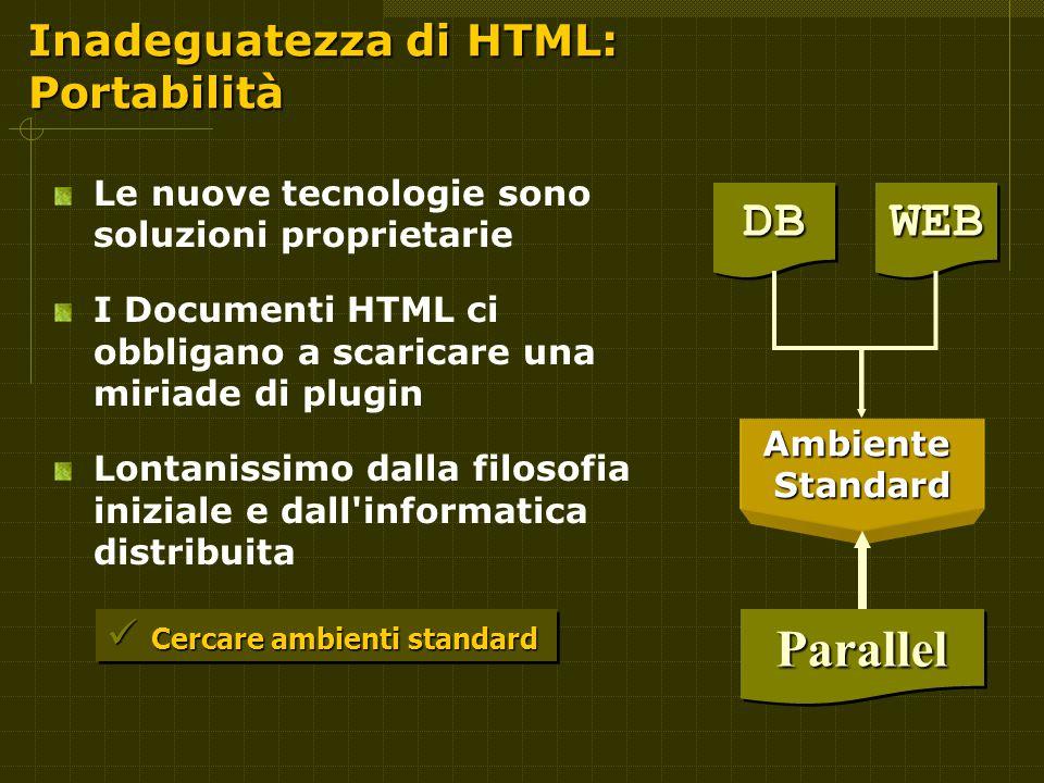 Inadeguatezza di HTML: Portabilità Le nuove tecnologie sono soluzioni proprietarie I Documenti HTML ci obbligano a scaricare una miriade di plugin Lontanissimo dalla filosofia iniziale e dall informatica distribuita Cercare ambienti standard Cercare ambienti standard Ambiente Standard DBDBWEBWEB ParallelParallel