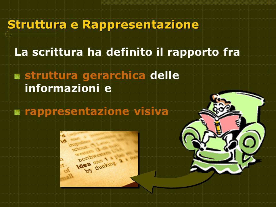 Struttura e Rappresentazione La scrittura ha definito il rapporto fra struttura gerarchica delle informazioni e rappresentazione visiva