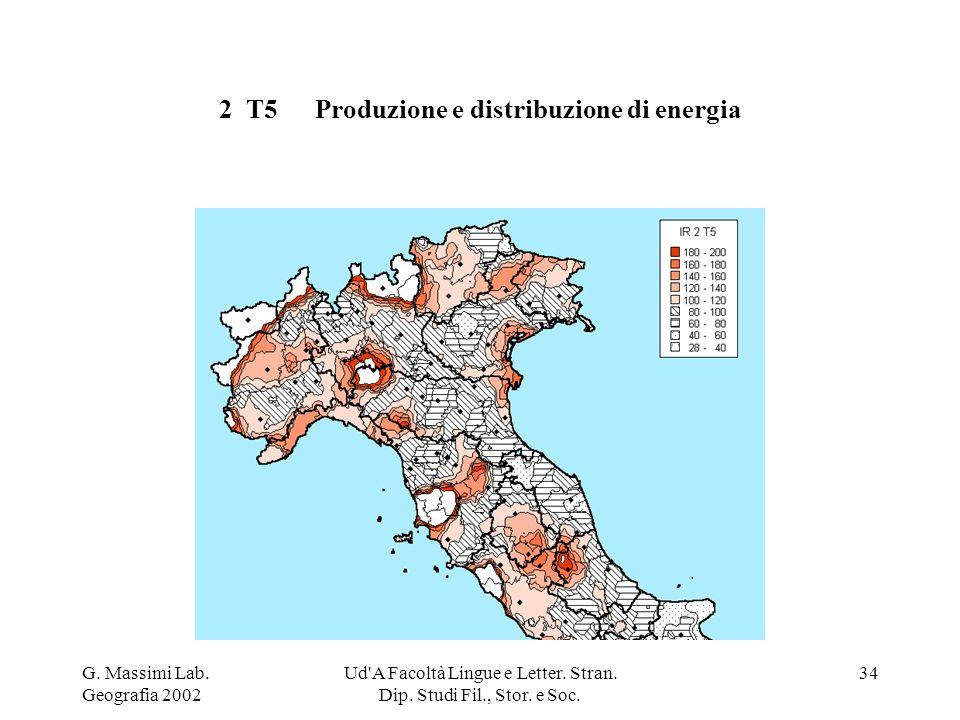 G. Massimi Lab. Geografia 2002 Ud'A Facoltà Lingue e Letter. Stran. Dip. Studi Fil., Stor. e Soc. 34 2 T5Produzione e distribuzione di energia