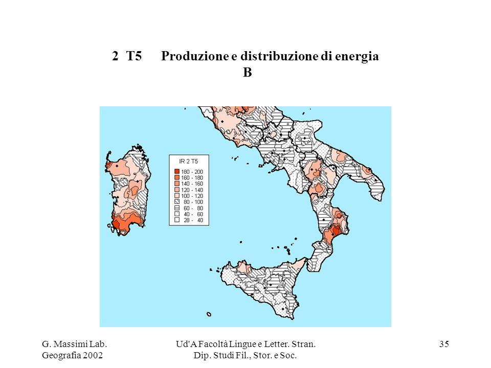 G. Massimi Lab. Geografia 2002 Ud'A Facoltà Lingue e Letter. Stran. Dip. Studi Fil., Stor. e Soc. 35 2 T5Produzione e distribuzione di energia B