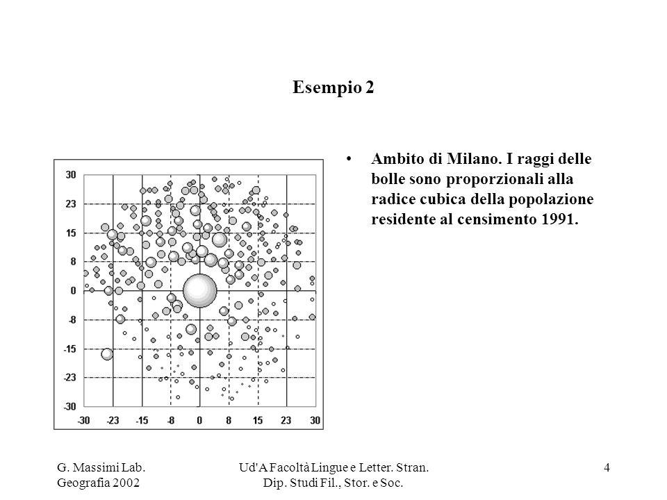 G. Massimi Lab. Geografia 2002 Ud'A Facoltà Lingue e Letter. Stran. Dip. Studi Fil., Stor. e Soc. 4 Esempio 2 Ambito di Milano. I raggi delle bolle so