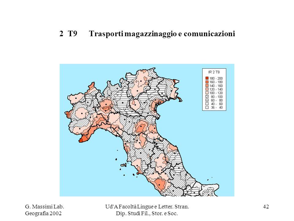 G. Massimi Lab. Geografia 2002 Ud'A Facoltà Lingue e Letter. Stran. Dip. Studi Fil., Stor. e Soc. 42 2 T9Trasporti magazzinaggio e comunicazioni
