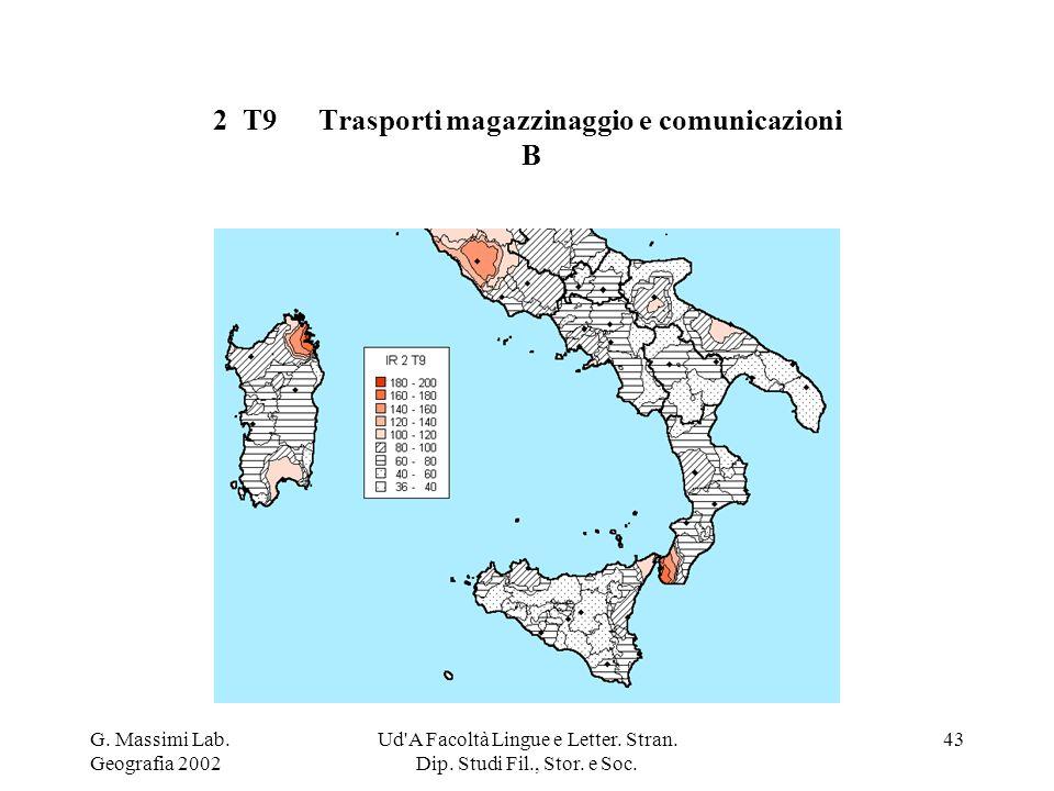 G. Massimi Lab. Geografia 2002 Ud'A Facoltà Lingue e Letter. Stran. Dip. Studi Fil., Stor. e Soc. 43 2 T9Trasporti magazzinaggio e comunicazioni B