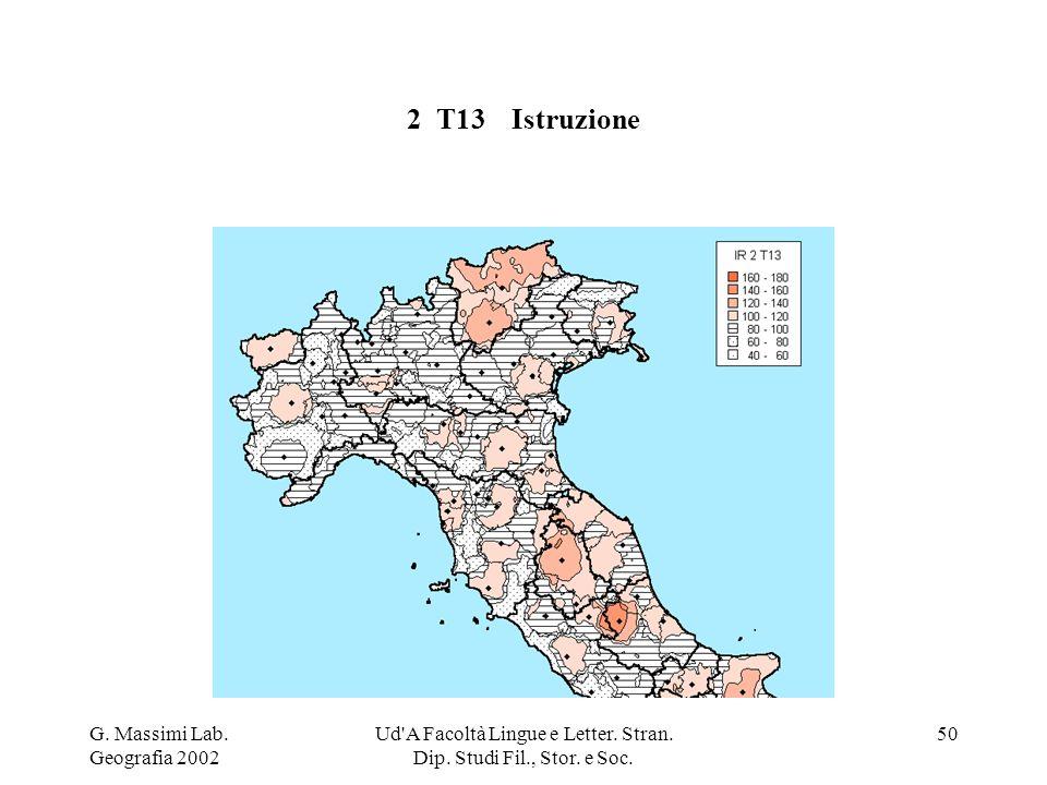 G. Massimi Lab. Geografia 2002 Ud'A Facoltà Lingue e Letter. Stran. Dip. Studi Fil., Stor. e Soc. 50 2 T13Istruzione