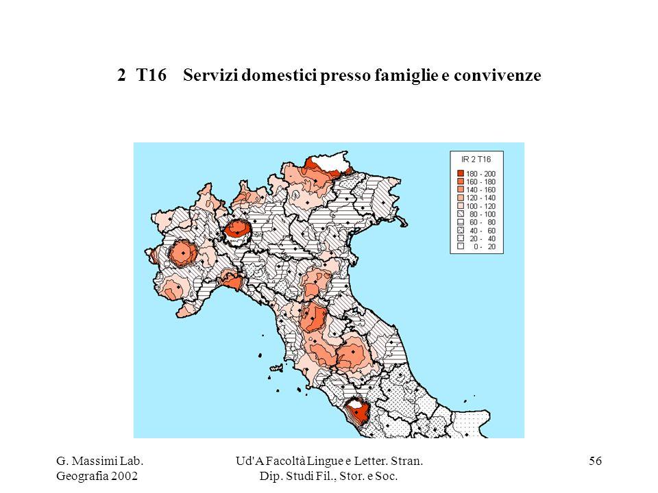 G. Massimi Lab. Geografia 2002 Ud'A Facoltà Lingue e Letter. Stran. Dip. Studi Fil., Stor. e Soc. 56 2 T16Servizi domestici presso famiglie e conviven