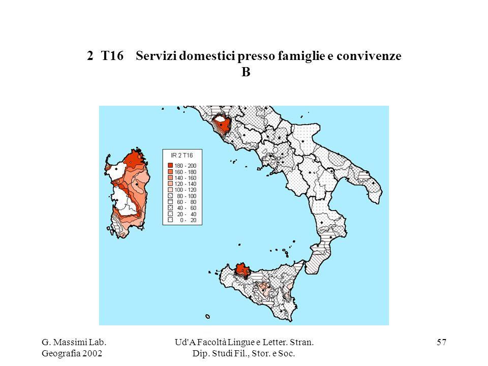 G. Massimi Lab. Geografia 2002 Ud'A Facoltà Lingue e Letter. Stran. Dip. Studi Fil., Stor. e Soc. 57 2 T16Servizi domestici presso famiglie e conviven
