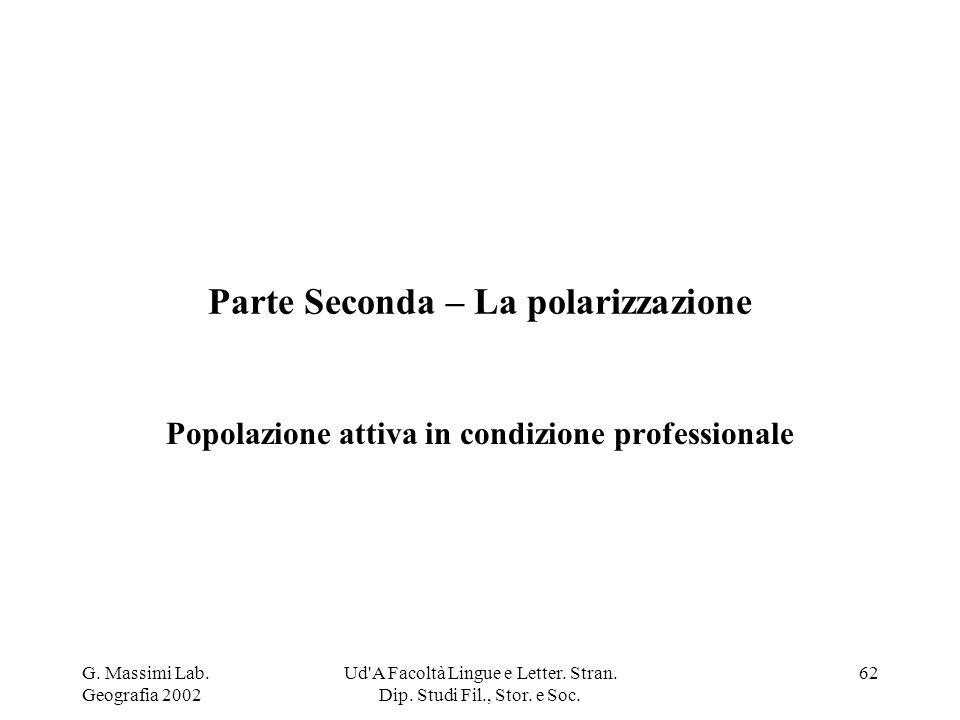 G. Massimi Lab. Geografia 2002 Ud'A Facoltà Lingue e Letter. Stran. Dip. Studi Fil., Stor. e Soc. 62 Parte Seconda – La polarizzazione Popolazione att