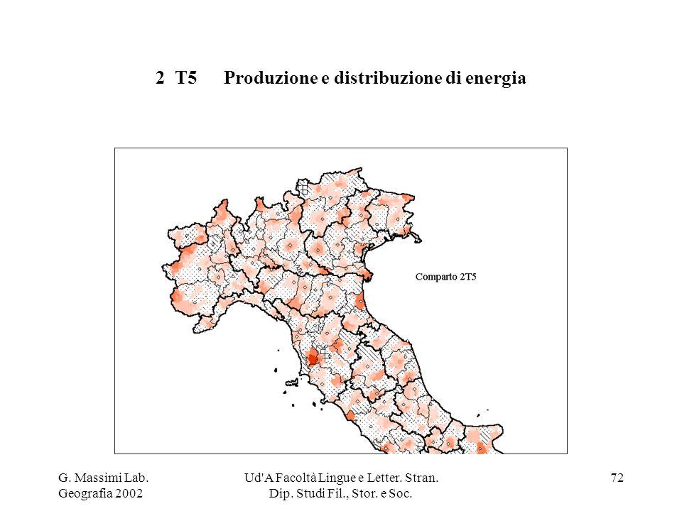 G. Massimi Lab. Geografia 2002 Ud'A Facoltà Lingue e Letter. Stran. Dip. Studi Fil., Stor. e Soc. 72 2 T5Produzione e distribuzione di energia
