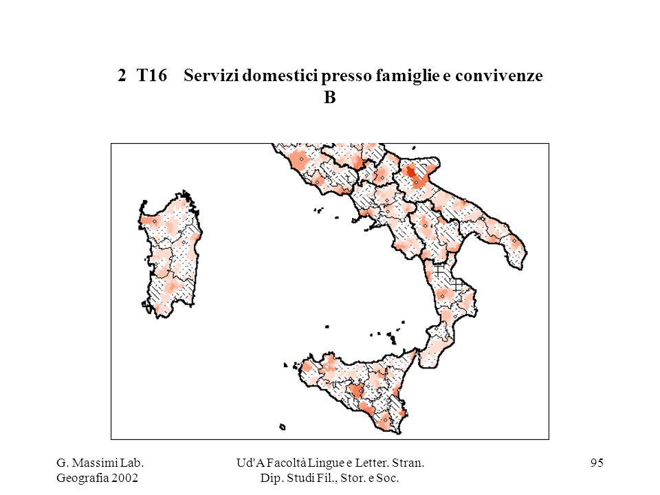 G. Massimi Lab. Geografia 2002 Ud'A Facoltà Lingue e Letter. Stran. Dip. Studi Fil., Stor. e Soc. 95 2 T16Servizi domestici presso famiglie e conviven