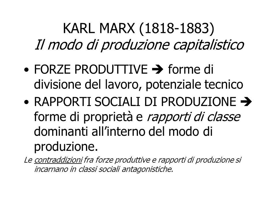 KARL MARX (1818-1883) Il modo di produzione capitalistico FORZE PRODUTTIVE  forme di divisione del lavoro, potenziale tecnico RAPPORTI SOCIALI DI PRO