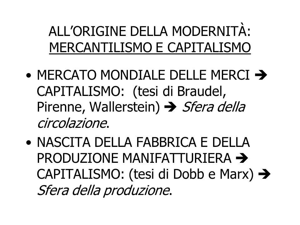ALL'ORIGINE DELLA MODERNITÀ: MERCANTILISMO E CAPITALISMO MERCATO MONDIALE DELLE MERCI  CAPITALISMO: (tesi di Braudel, Pirenne, Wallerstein)  Sfera d