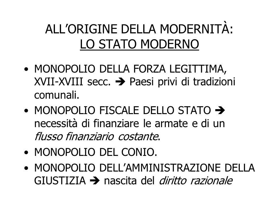 ALL'ORIGINE DELLA MODERNITÀ: LO STATO MODERNO MONOPOLIO DELLA FORZA LEGITTIMA, XVII-XVIII secc.  Paesi privi di tradizioni comunali. MONOPOLIO FISCAL