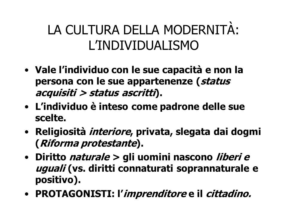 LA CULTURA DELLA MODERNITÀ: L'INDIVIDUALISMO Vale l'individuo con le sue capacità e non la persona con le sue appartenenze (status acquisiti > status