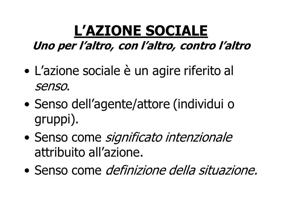L'AZIONE SOCIALE Uno per l'altro, con l'altro, contro l'altro L'azione sociale è un agire riferito al senso. Senso dell'agente/attore (individui o gru