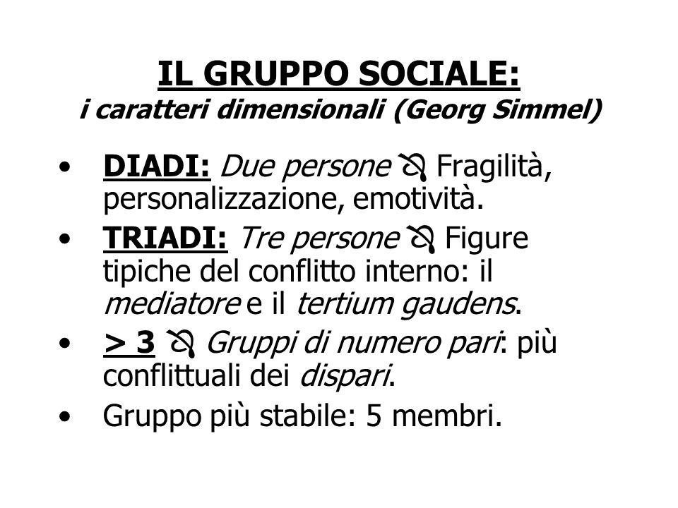 IL GRUPPO SOCIALE: i caratteri dimensionali (Georg Simmel) DIADI: Due persone  Fragilità, personalizzazione, emotività. TRIADI: Tre persone  Figure
