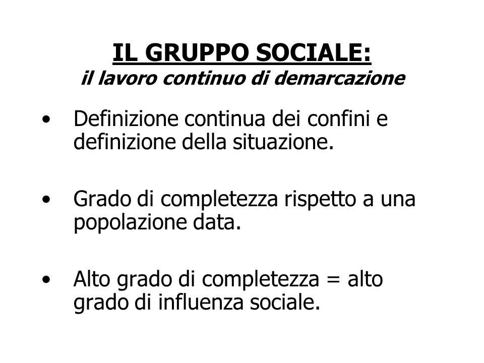 IL GRUPPO SOCIALE: il lavoro continuo di demarcazione Definizione continua dei confini e definizione della situazione. Grado di completezza rispetto a
