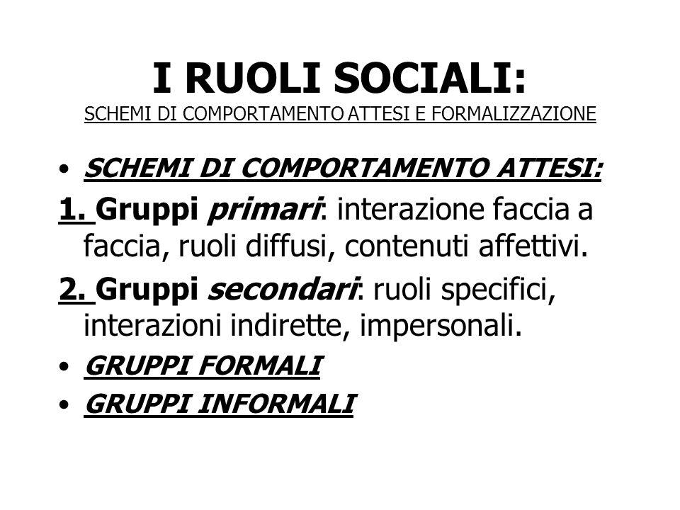 I RUOLI SOCIALI: SCHEMI DI COMPORTAMENTO ATTESI E FORMALIZZAZIONE SCHEMI DI COMPORTAMENTO ATTESI: 1. Gruppi primari: interazione faccia a faccia, ruol
