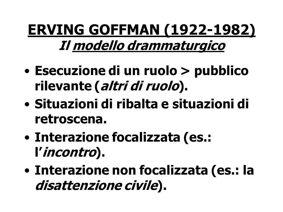 ERVING GOFFMAN (1922-1982) Il modello drammaturgico Esecuzione di un ruolo > pubblico rilevante (altri di ruolo). Situazioni di ribalta e situazioni d