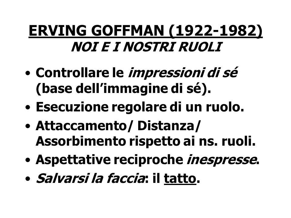 ERVING GOFFMAN (1922-1982) NOI E I NOSTRI RUOLI Controllare le impressioni di sé (base dell'immagine di sé). Esecuzione regolare di un ruolo. Attaccam