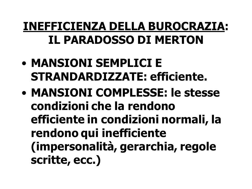 INEFFICIENZA DELLA BUROCRAZIA: IL PARADOSSO DI MERTON MANSIONI SEMPLICI E STRANDARDIZZATE: efficiente. MANSIONI COMPLESSE: le stesse condizioni che la