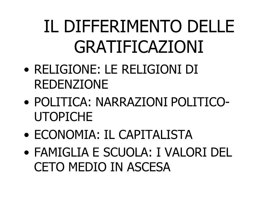 IL DIFFERIMENTO DELLE GRATIFICAZIONI RELIGIONE: LE RELIGIONI DI REDENZIONE POLITICA: NARRAZIONI POLITICO- UTOPICHE ECONOMIA: IL CAPITALISTA FAMIGLIA E