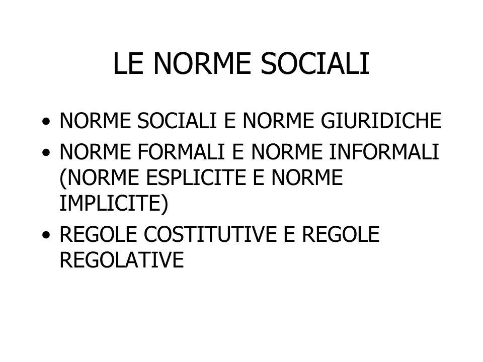 LE NORME SOCIALI NORME SOCIALI E NORME GIURIDICHE NORME FORMALI E NORME INFORMALI (NORME ESPLICITE E NORME IMPLICITE) REGOLE COSTITUTIVE E REGOLE REGO